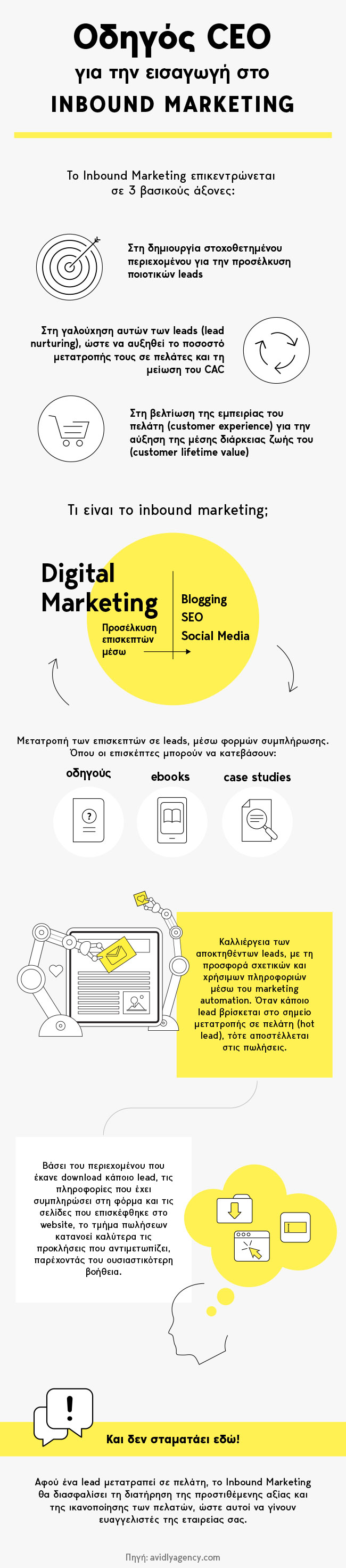 inbound-marketing-odhgos-gia-ceo-infographic
