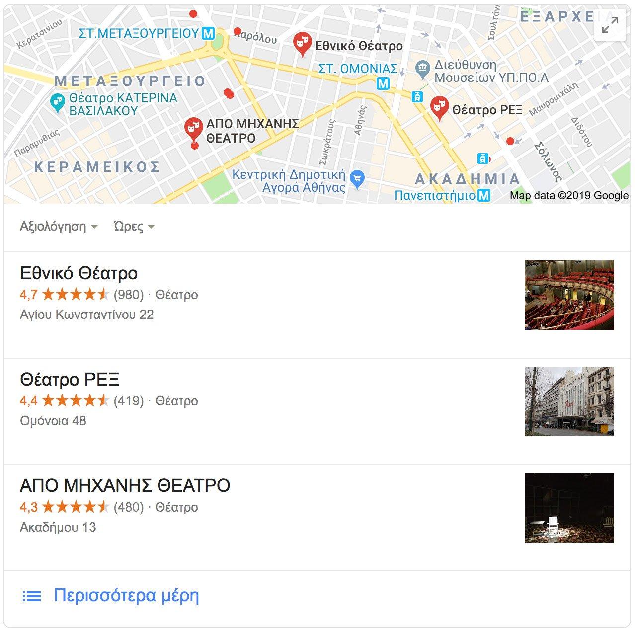 Local SEO Pack: Screenshot από θέατρα στην Αθήνα